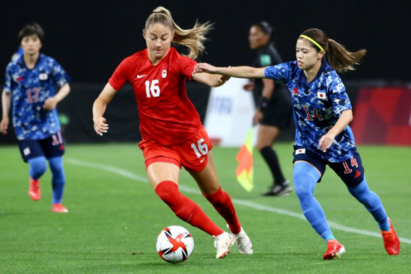 Chile vs Canada : Preview of the 2020 Olympic Women's Football